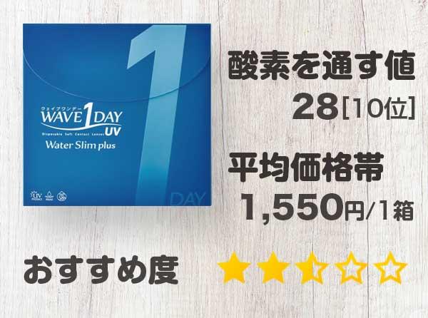 WAVEワンデー UV ウォータースリム plusの製品画像